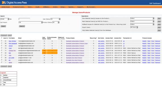 DAP User Page