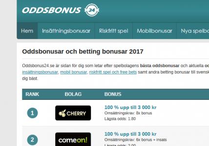 oddsbonus24.se
