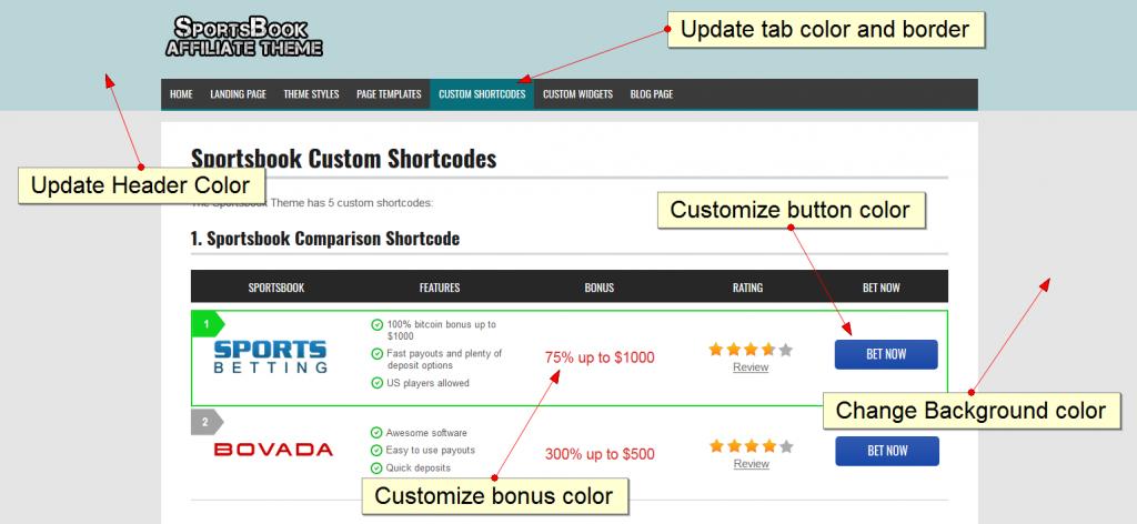 custom premium theme features