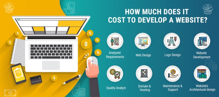 how much does it cost to develop a website