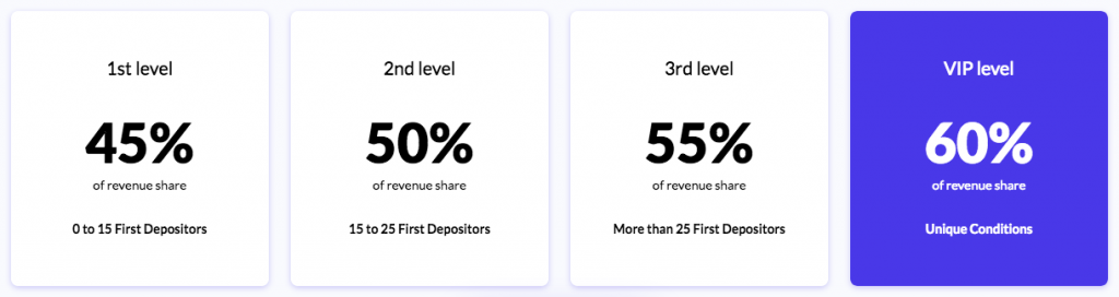 7StarsPartners review